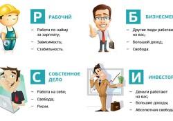 квадрант денежного потока http://worldofcashflow.ru/